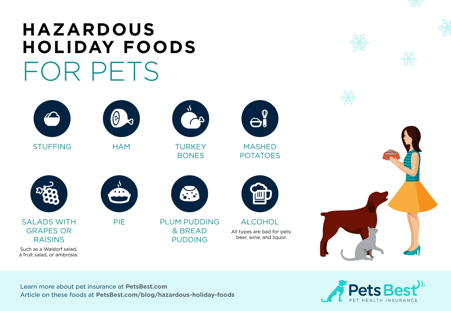Holiday Christmas foods that are bad for dogs and cats.